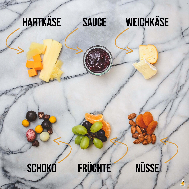 Zutaten eines Käsebretts